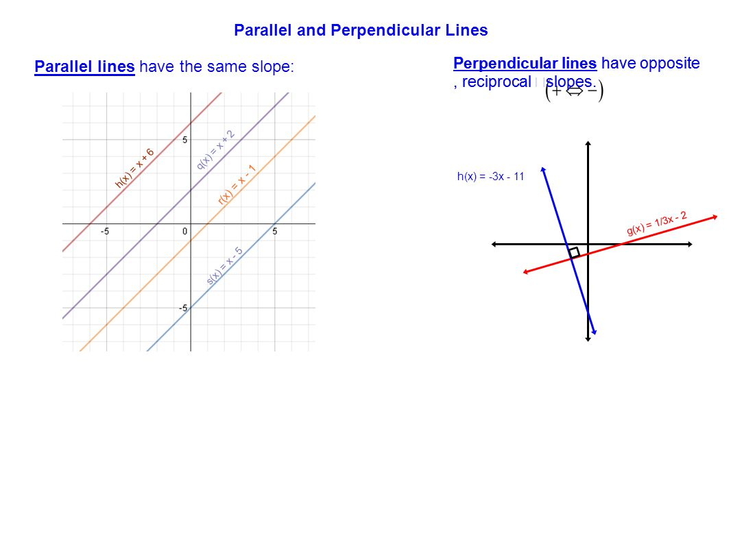 Parallel and Perpendicular Lines Parallel lines have the same slope: h(x) = -3x - 11 g(x) = 1/3x - 2 Perpendicular lines have opposite, reciprocal slo