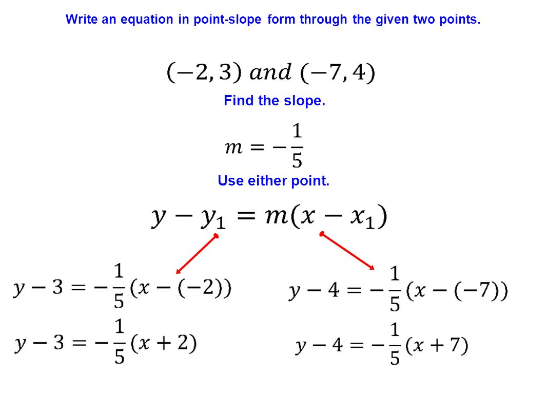 Write an equation in point-slope form through the given two points. Find the slope. Use either point.