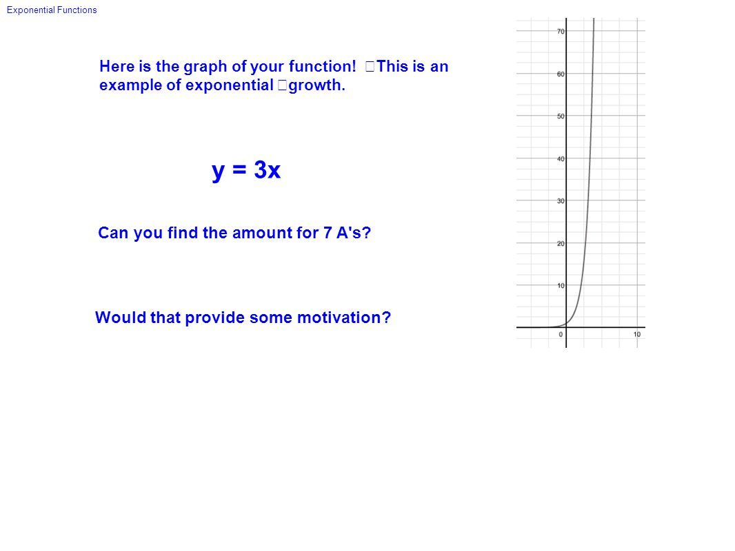 Exponential Functions Here is the graph of your function! This is an example of exponential growth. y = 3x Can you find the amount for 7 A's? Would th