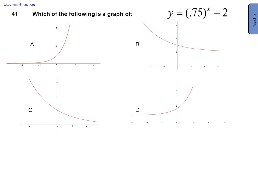 41Which of the following is a graph of: AB CD Exponential Functions Teacher B
