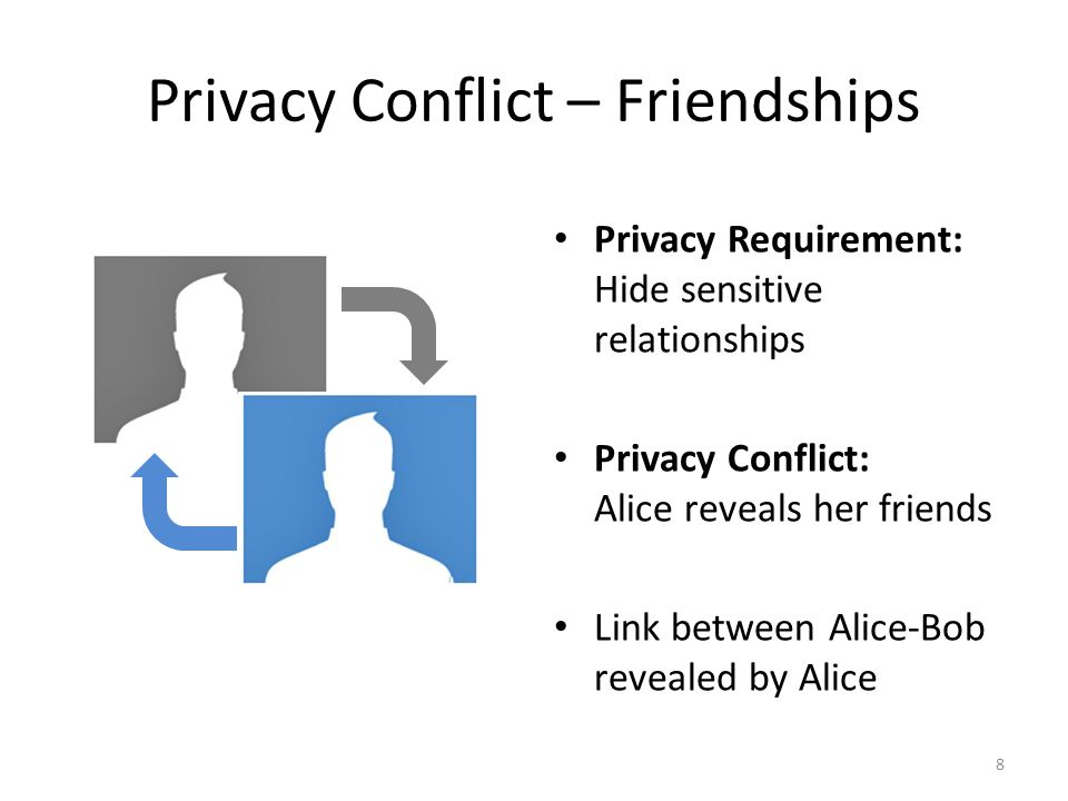 Improving Privacy Privacy must extend beyond single-owner model – Tags, links, mentions can reference multiple users – Rely on these existing features to distinguish who is at risk Allow each user to specify global privacy policy Enforce policy on all personal content, regardless page it appears 19
