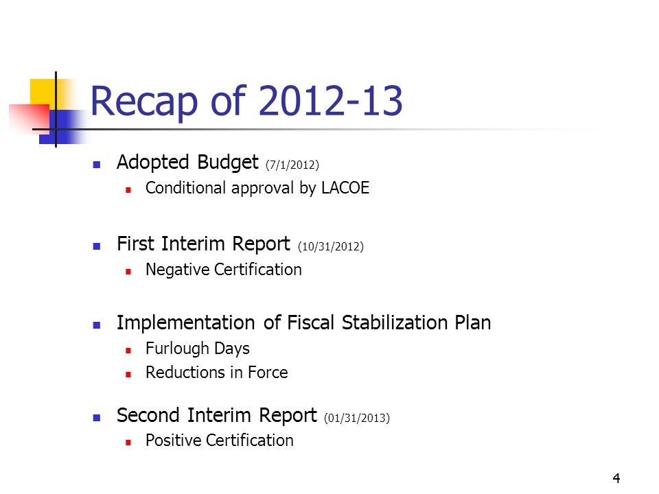 44 Recap of Adopted Budget (7/1/2012) Conditional approval by LACOE First Interim Report (10/31/2012) Negative Certification Implementation of Fiscal Stabilization Plan Furlough Days Reductions in Force Second Interim Report (01/31/2013) Positive Certification