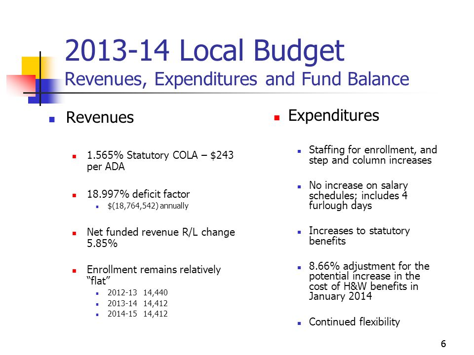 Local Budget Revenues, Expenditures and Fund Balance Revenues 1.565% Statutory COLA – $243 per ADA % deficit factor $(18,764,542) annually Net funded revenue R/L change 5.85% Enrollment remains relatively flat , , ,412 Expenditures Staffing for enrollment, and step and column increases No increase on salary schedules; includes 4 furlough days Increases to statutory benefits 8.66% adjustment for the potential increase in the cost of H&W benefits in January 2014 Continued flexibility