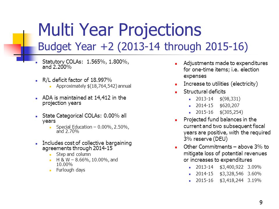 Multi Year Projections Budget Year +2 ( through ) Statutory COLAs: 1.565%, 1.800%, and 2.200% R/L deficit factor of % Approximately $(18,764,542) annual ADA is maintained at 14,412 in the projection years State Categorical COLAs: 0.00% all years Special Education – 0.00%, 2.50%, and 2.70% Includes cost of collective bargaining agreements through Step and column H & W – 8.66%, 10.00%, and 10.00% Furlough days Adjustments made to expenditures for one-time items; i.e.