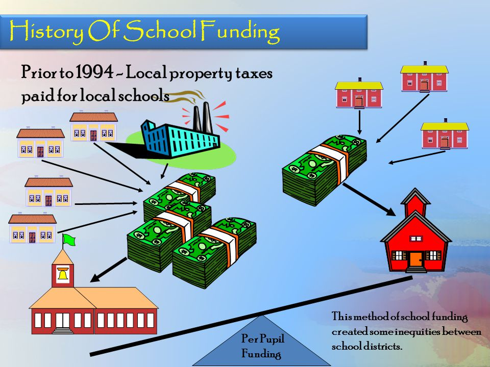 2014 Renewal - 6.17 mill Hold Harmless RENEWAL 2013- $76 million Bond Proposal approved by voters The funds from the Hold Harmless Millage are used for the operation of all schools and teaching students.