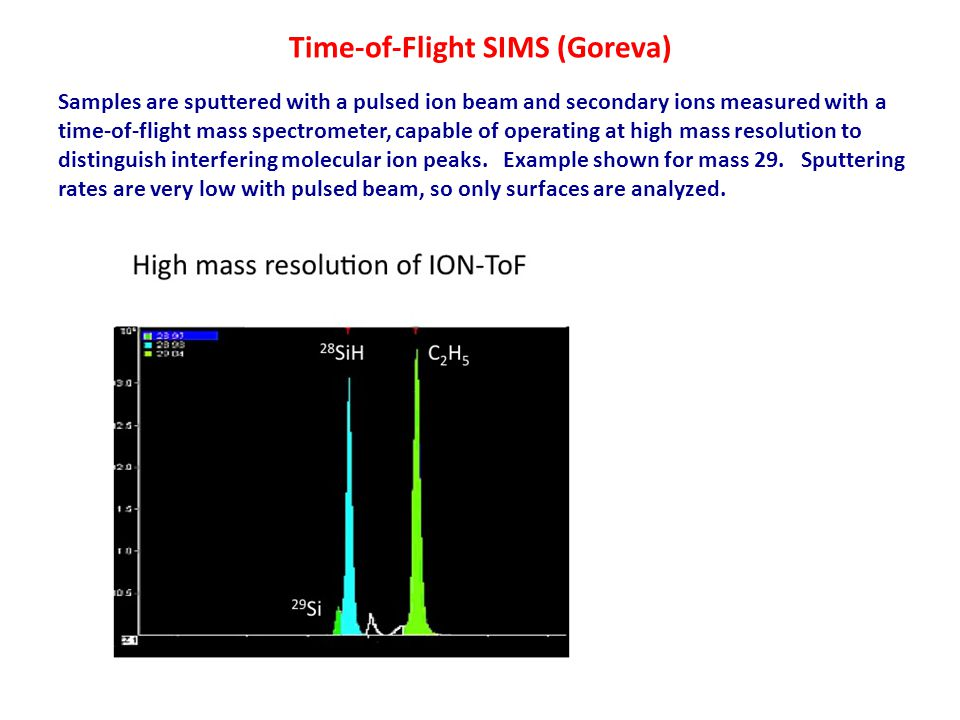 60289 Si has a clean lab TRXRF spectrum, but large Ca and Cr backgrounds, interfering with SIMS analysis (slide 16).