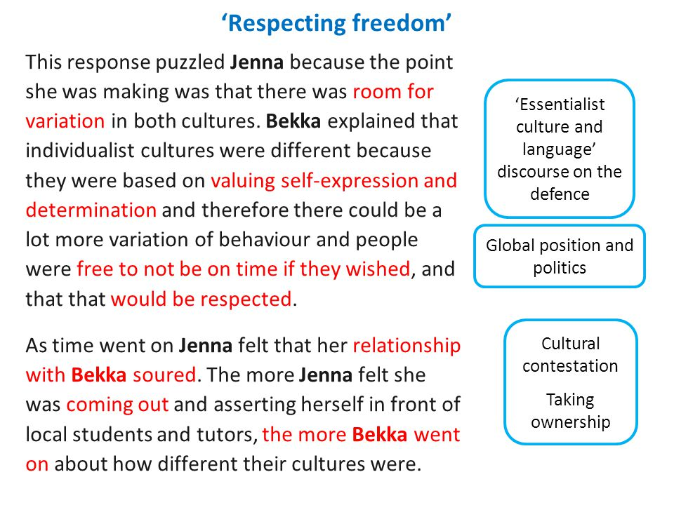 'Respecting freedom' This response puzzled Jenna because the point she was making was that there was room for variation in both cultures.