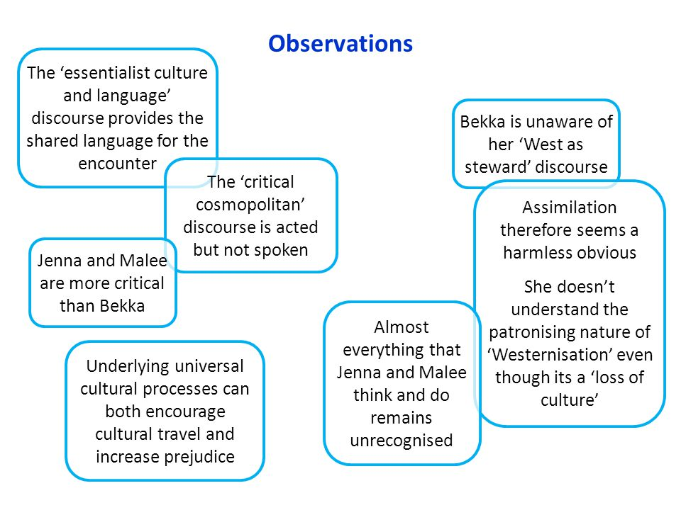 Observations The 'essentialist culture and language' discourse provides the shared language for the encounter The 'critical cosmopolitan' discourse is acted but not spoken Bekka is unaware of her 'West as steward' discourse Underlying universal cultural processes can both encourage cultural travel and increase prejudice Assimilation therefore seems a harmless obvious She doesn't understand the patronising nature of 'Westernisation' even though its a 'loss of culture' Almost everything that Jenna and Malee think and do remains unrecognised Jenna and Malee are more critical than Bekka