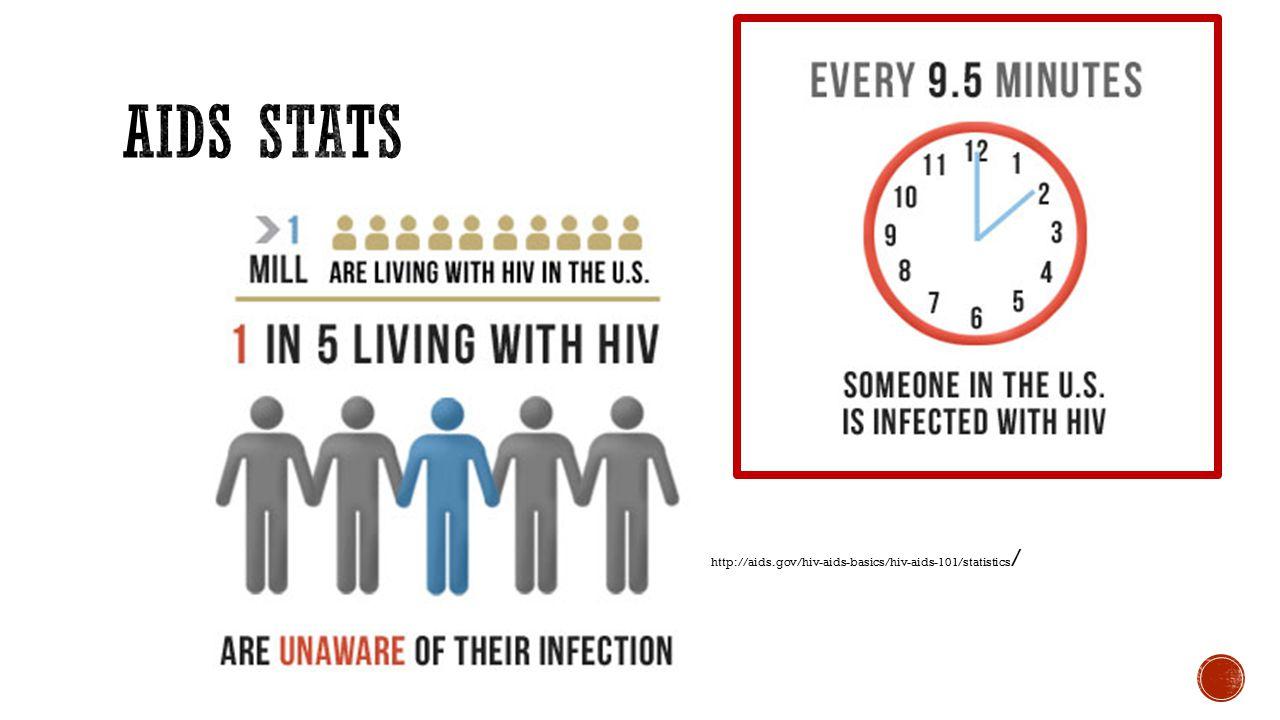 http://aids.gov/hiv-aids-basics/hiv-aids-101/statistics /