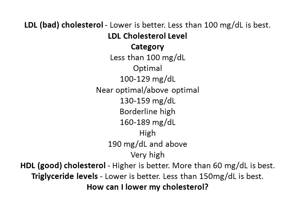LDL (bad) cholesterol - Lower is better. Less than 100 mg/dL is best. LDL Cholesterol Level Category Less than 100 mg/dL Optimal 100-129 mg/dL Near op