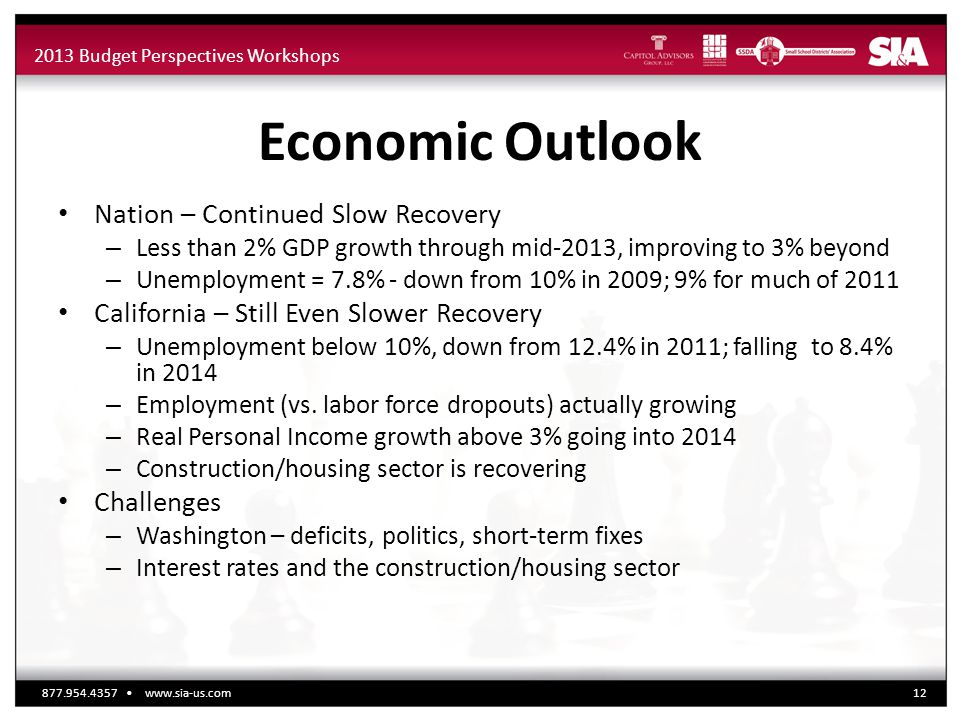 2013 Budget Perspectives Workshops Economic Outlook Nation – Continued Slow Recovery – Less than 2% GDP growth through mid-2013, improving to 3% beyond – Unemployment = 7.8% - down from 10% in 2009; 9% for much of 2011 California – Still Even Slower Recovery – Unemployment below 10%, down from 12.4% in 2011; falling to 8.4% in 2014 – Employment (vs.