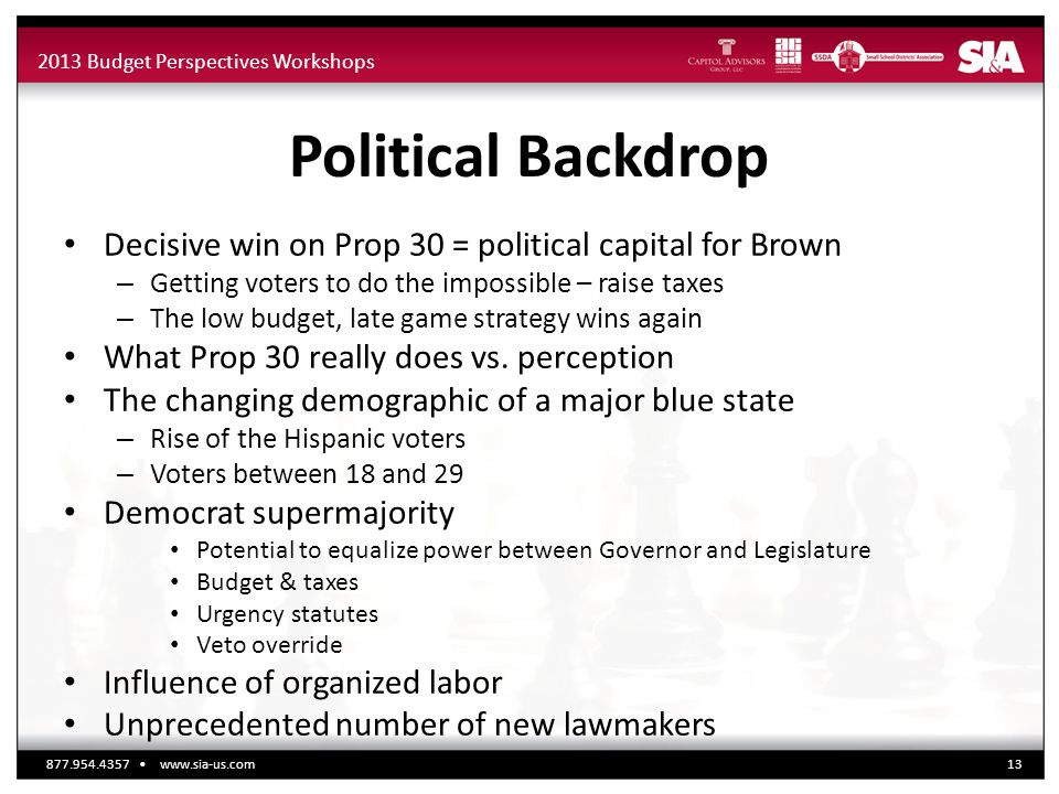 2013 Budget Perspectives Workshops Political Backdrop Decisive win on Prop 30 = political capital for Brown – Getting voters to do the impossible – raise taxes – The low budget, late game strategy wins again What Prop 30 really does vs.