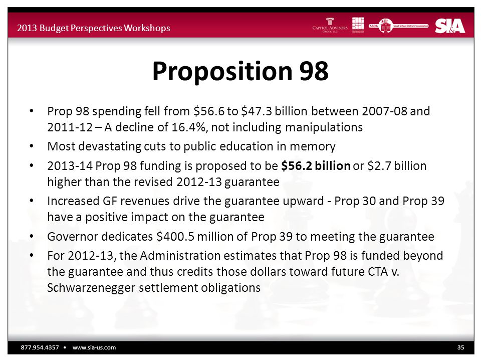 2013 Budget Perspectives Workshops Proposition 98 Prop 98 spending fell from $56.6 to $47.3 billion between 2007-08 and 2011-12 – A decline of 16.4%, not including manipulations Most devastating cuts to public education in memory 2013-14 Prop 98 funding is proposed to be $56.2 billion or $2.7 billion higher than the revised 2012-13 guarantee Increased GF revenues drive the guarantee upward - Prop 30 and Prop 39 have a positive impact on the guarantee Governor dedicates $400.5 million of Prop 39 to meeting the guarantee For 2012-13, the Administration estimates that Prop 98 is funded beyond the guarantee and thus credits those dollars toward future CTA v.