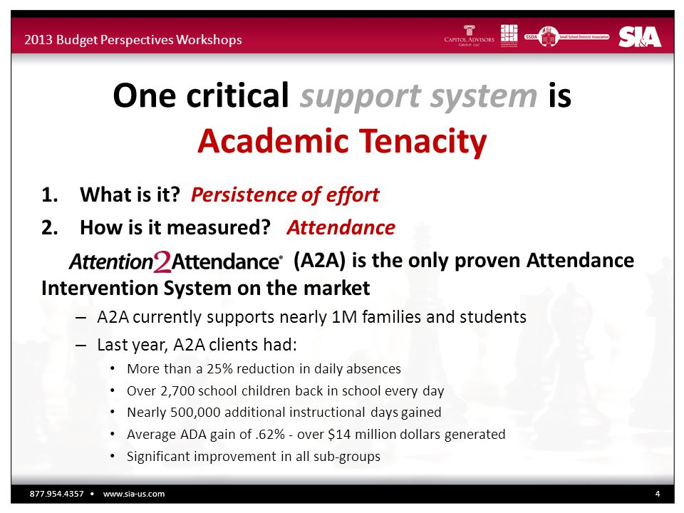2013 Budget Perspectives Workshops One critical support system is Academic Tenacity 1.What is it? Persistence of effort 2.How is it measured? Attendan