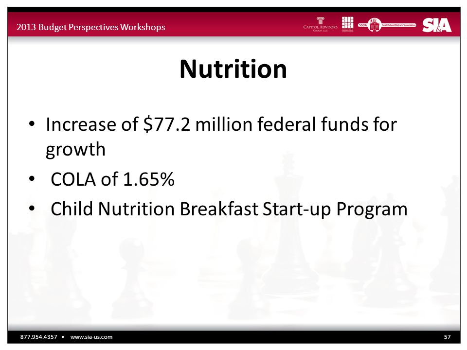 2013 Budget Perspectives Workshops Nutrition Increase of $77.2 million federal funds for growth COLA of 1.65% Child Nutrition Breakfast Start-up Progr