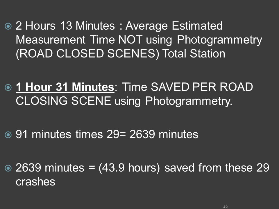  2 Hours 13 Minutes : Average Estimated Measurement Time NOT using Photogrammetry (ROAD CLOSED SCENES) Total Station  1 Hour 31 Minutes: Time SAVED PER ROAD CLOSING SCENE using Photogrammetry.