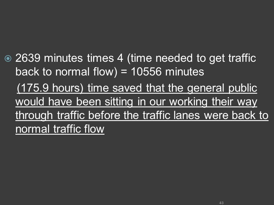 2639 minutes times 4 (time needed to get traffic back to normal flow) = 10556 minutes (175.9 hours) time saved that the general public would have been sitting in our working their way through traffic before the traffic lanes were back to normal traffic flow 43