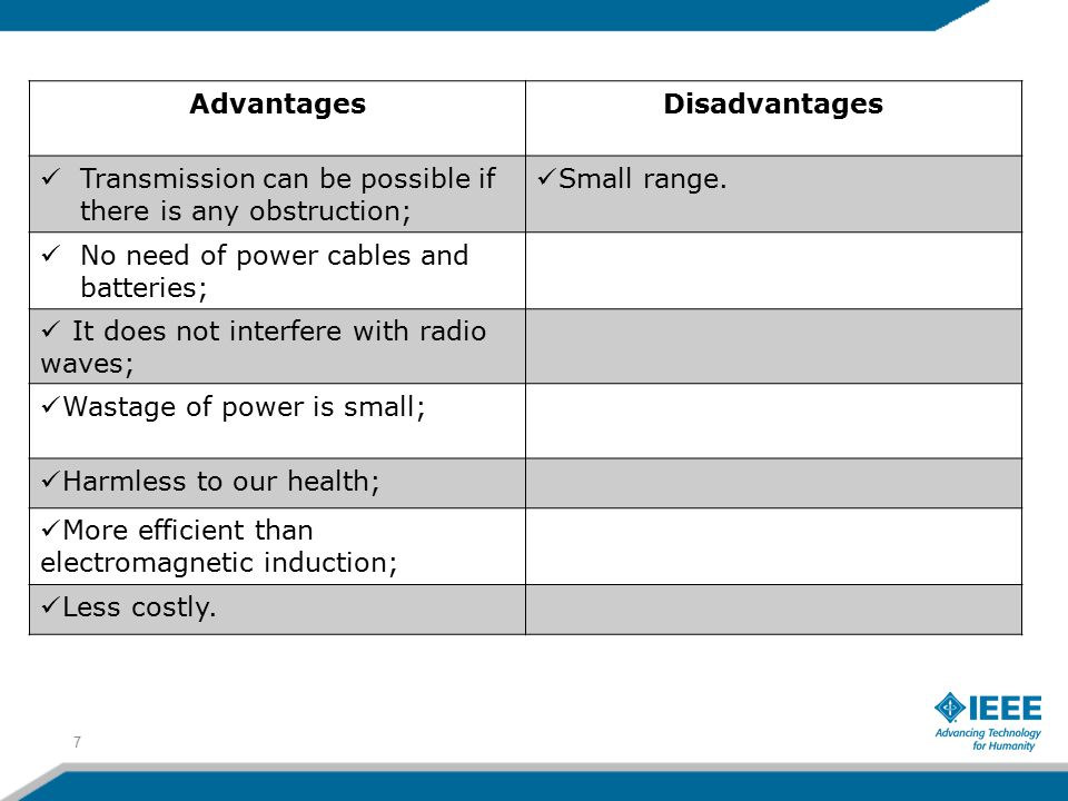 7 AdvantagesDisadvantages Transmission can be possible if there is any obstruction; Small range. No need of power cables and batteries; It does not in