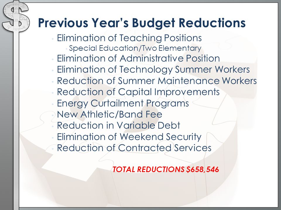 Previous Year's Budget Reductions Elimination of Teaching Positions Special Education/Two Elementary Elimination of Administrative Position Elimination of Technology Summer Workers Reduction of Summer Maintenance Workers Reduction of Capital Improvements Energy Curtailment Programs New Athletic/Band Fee Reduction in Variable Debt Elimination of Weekend Security Reduction of Contracted Services TOTAL REDUCTIONS $658,546