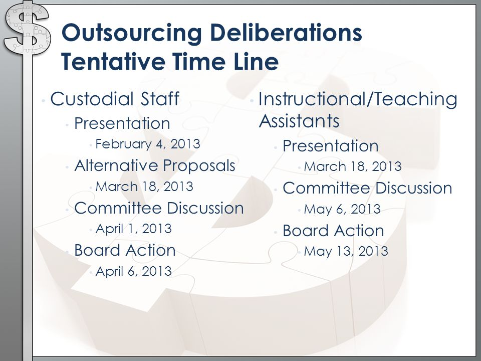 Outsourcing Deliberations Tentative Time Line Custodial Staff Presentation February 4, 2013 Alternative Proposals March 18, 2013 Committee Discussion April 1, 2013 Board Action April 6, 2013 Instructional/Teaching Assistants Presentation March 18, 2013 Committee Discussion May 6, 2013 Board Action May 13, 2013