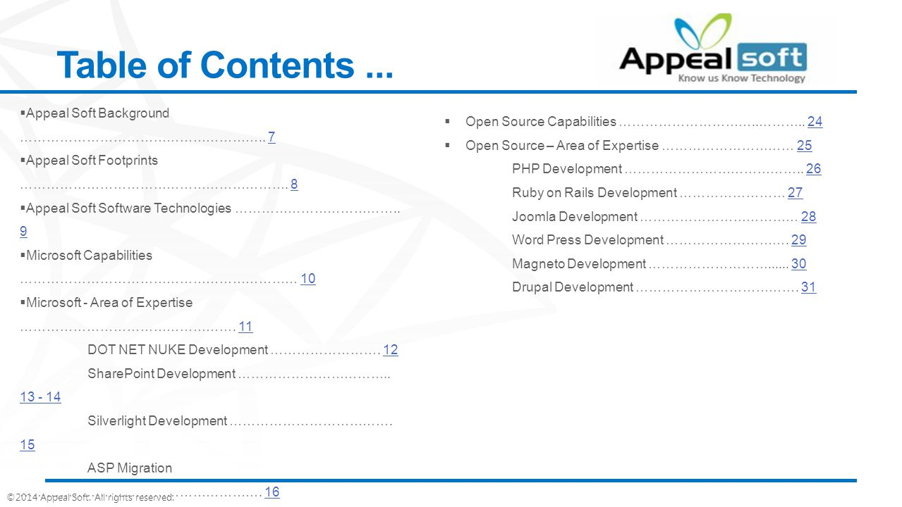©2014 Appeal Soft. All rights reserved. Appeal Soft Project Management Tool