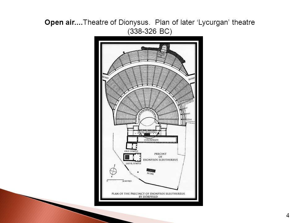 4 Open air....Theatre of Dionysus. Plan of later 'Lycurgan' theatre (338-326 BC)