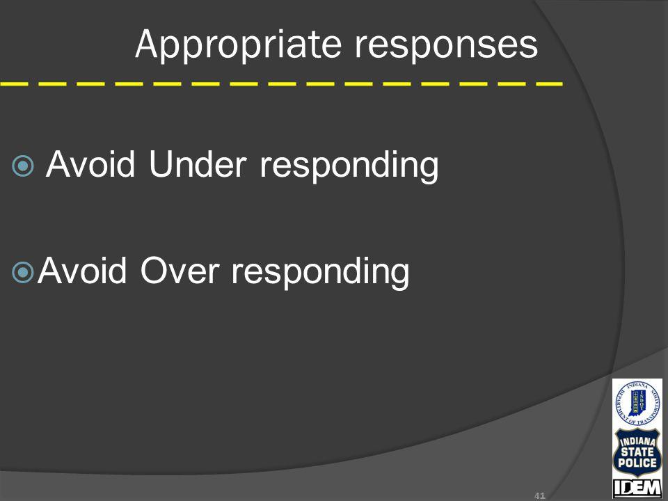 Appropriate responses  Avoid Under responding  Avoid Over responding 41