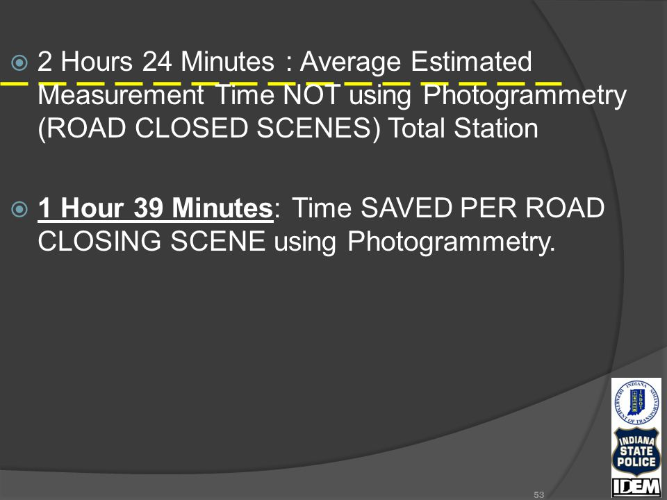  2 Hours 24 Minutes : Average Estimated Measurement Time NOT using Photogrammetry (ROAD CLOSED SCENES) Total Station  1 Hour 39 Minutes: Time SAVED PER ROAD CLOSING SCENE using Photogrammetry.