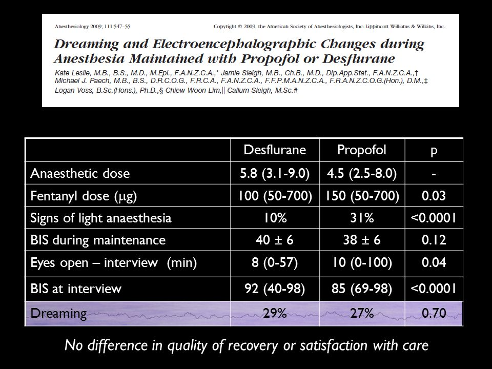 DesfluranePropofolp Anaesthetic dose5.8 (3.1-9.0)4.5 (2.5-8.0)- Fentanyl dose (  g) 100 (50-700)150 (50-700)0.03 Signs of light anaesthesia10%31%<0.0001 BIS during maintenance40 ± 638 ± 60.12 Eyes open – interview (min)8 (0-57)10 (0-100)0.04 BIS at interview92 (40-98)85 (69-98)<0.0001 Dreaming29%27%0.70 No difference in quality of recovery or satisfaction with care