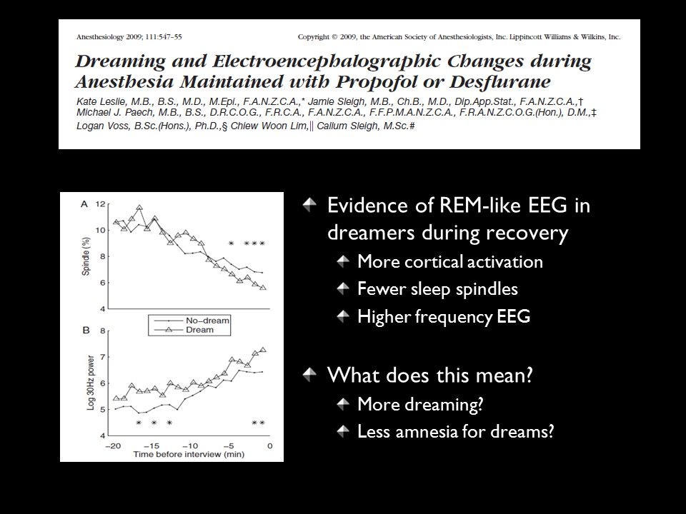 Evidence of REM-like EEG in dreamers during recovery More cortical activation Fewer sleep spindles Higher frequency EEG What does this mean.