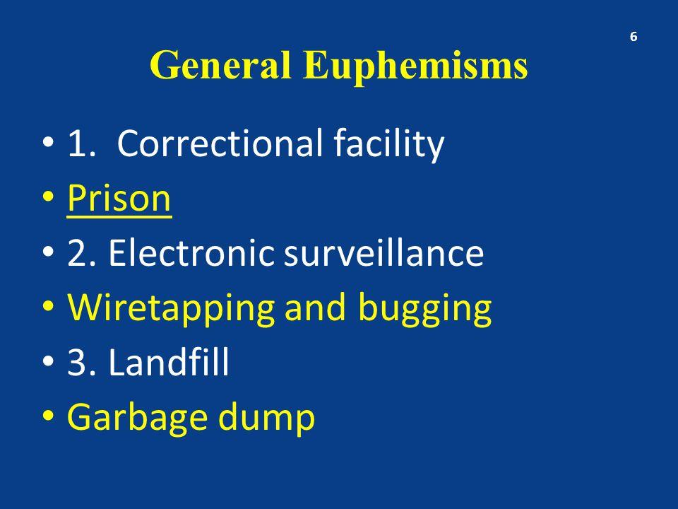General Euphemisms 1. Correctional facility Prison 2.