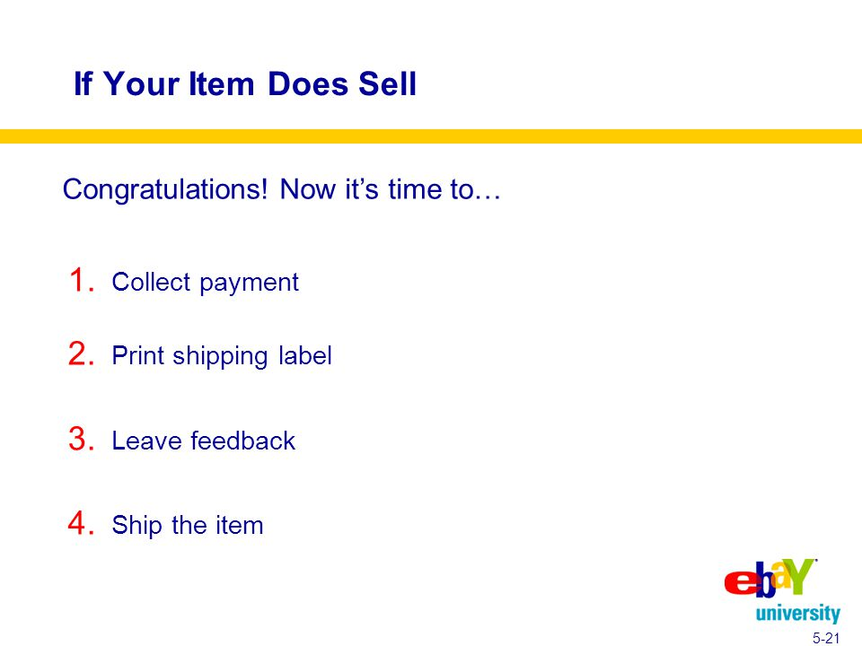 If Your Item Does Sell 1.Collect payment 2. Print shipping label 3.