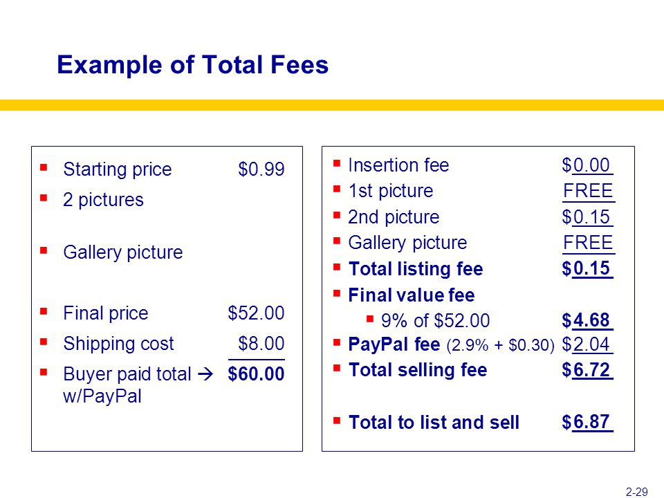  Insertion fee$____  1st pictureFREE  2nd picture$____  Gallery picture FREE  Total listing fee$____  Final value fee  9% of $52.00 $____  PayPal fee (2.9% + $0.30) $____  Total selling fee$____  Total to list and sell$____  Starting price $0.99  2 pictures  Gallery picture  Final price $52.00  Shipping cost $8.00  Buyer paid total  $60.00 w/PayPal Example of Total Fees 2-29 0.00 0.15 4.68 2.04 6.72 6.87