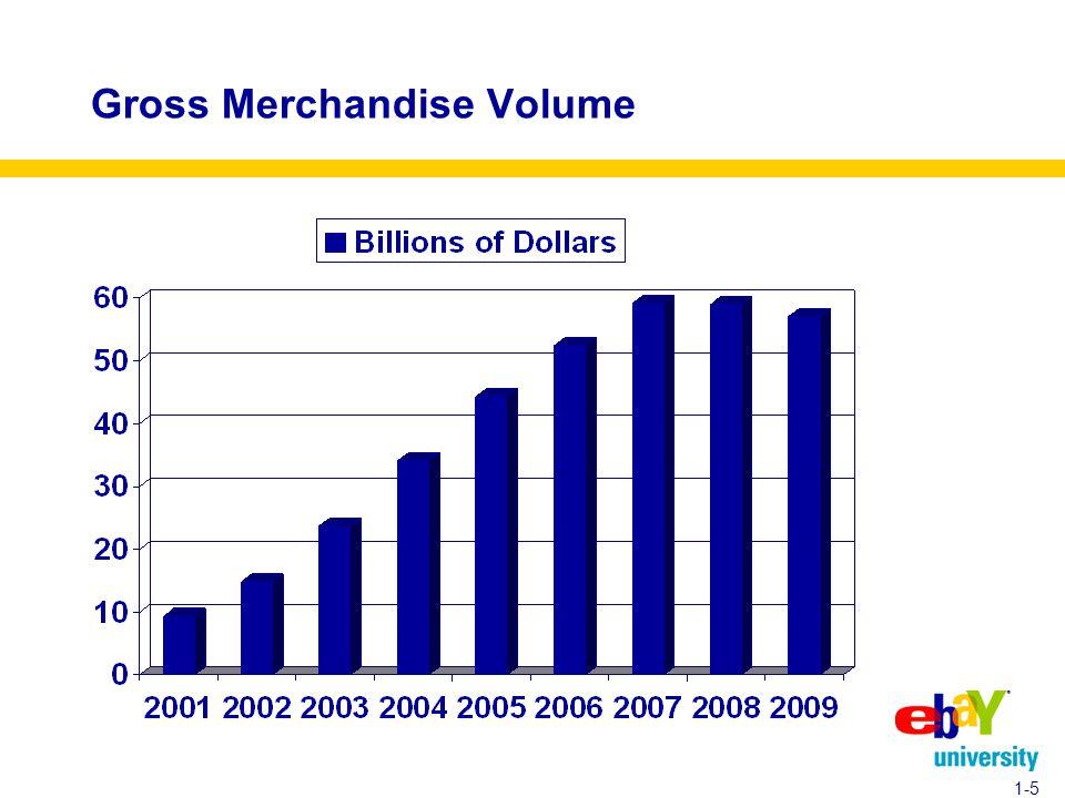 Gross Merchandise Volume 1-5