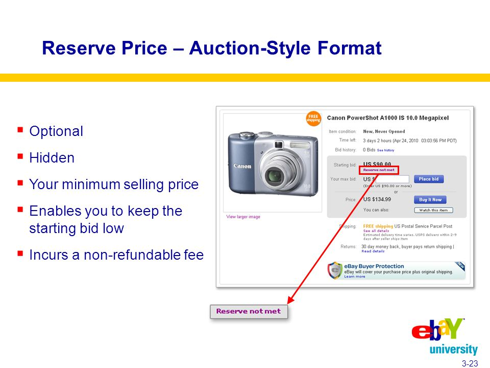 3-23  Optional  Hidden  Your minimum selling price  Enables you to keep the starting bid low  Incurs a non-refundable fee Reserve Price – Auction-Style Format