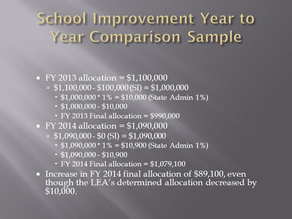  FY 2013 allocation = $1,100,000  $1,100,000 - $100,000 (SI) = $1,000,000  $1,000,000 * 1% = $10,000 (State Admin 1%)  $1,000,000 - $10,000  FY 2