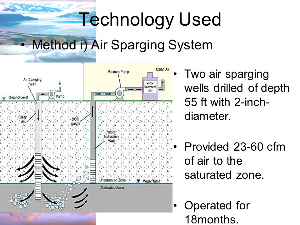 Technology Used Method i) Air Sparging System Two air sparging wells drilled of depth 55 ft with 2-inch- diameter.