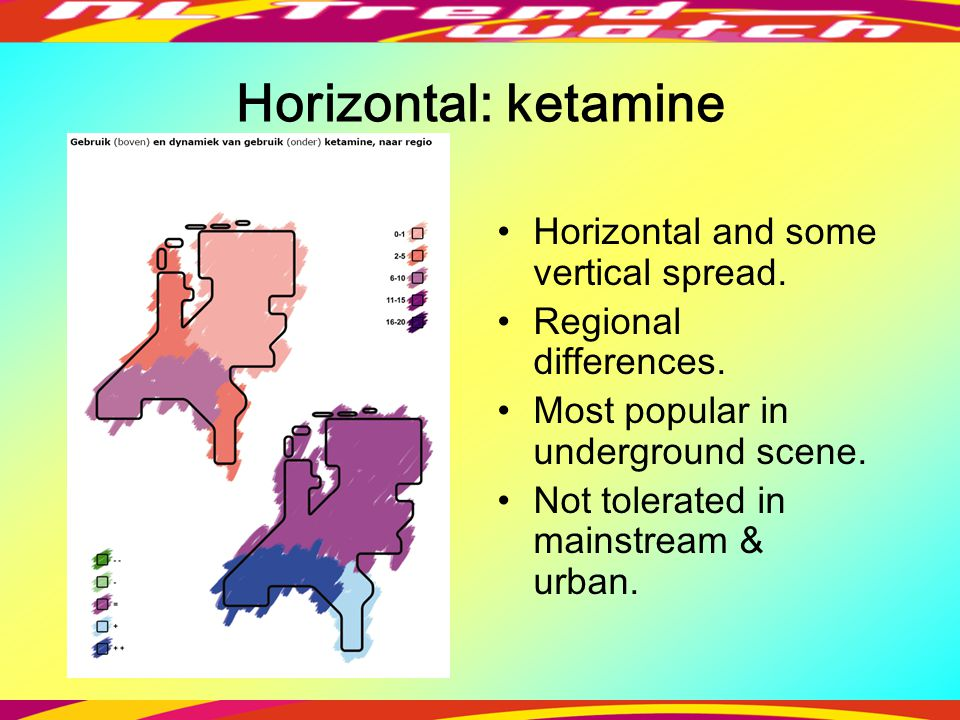 Horizontal: ketamine Horizontal and some vertical spread.
