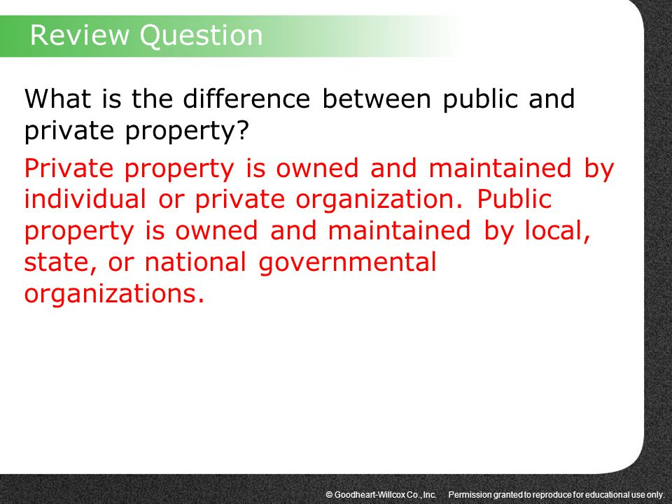 © Goodheart-Willcox Co., Inc. Permission granted to reproduce for educational use only. What is the difference between public and private property? Pr