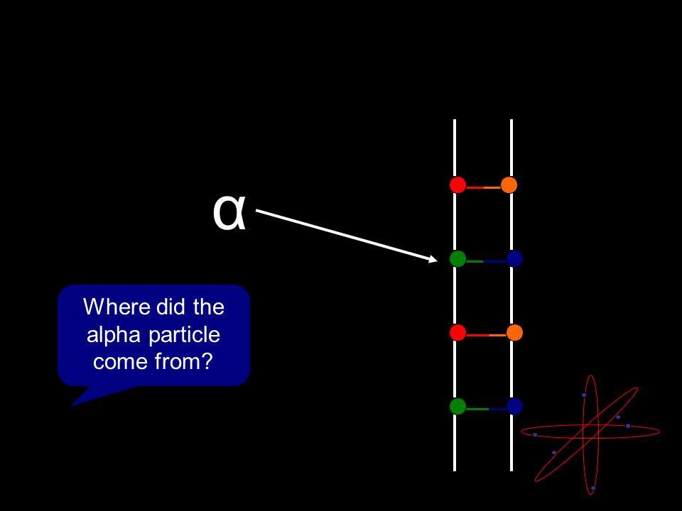 α Where did the alpha particle come from