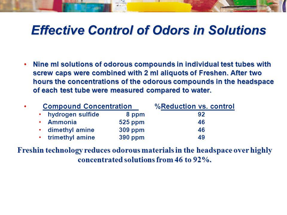 Freshin has many applications...Direct odor spray..Direct odor spray..