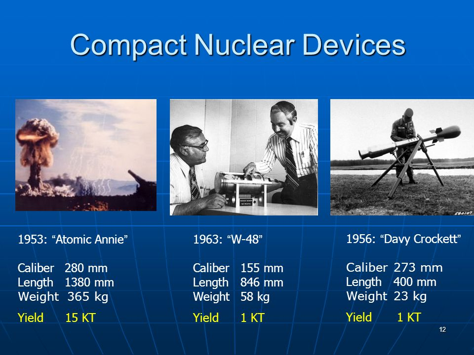 12 Compact Nuclear Devices 1953: Atomic Annie Caliber 280 mm Length 1380 mm Weight 365 kg Yield15 KT 1963: W-48 Caliber155 mm Length846 mm Weight58 kg Yield1 KT 1956: Davy Crockett Caliber273 mm Length400 mm Weight23 kg Yield 1 KT