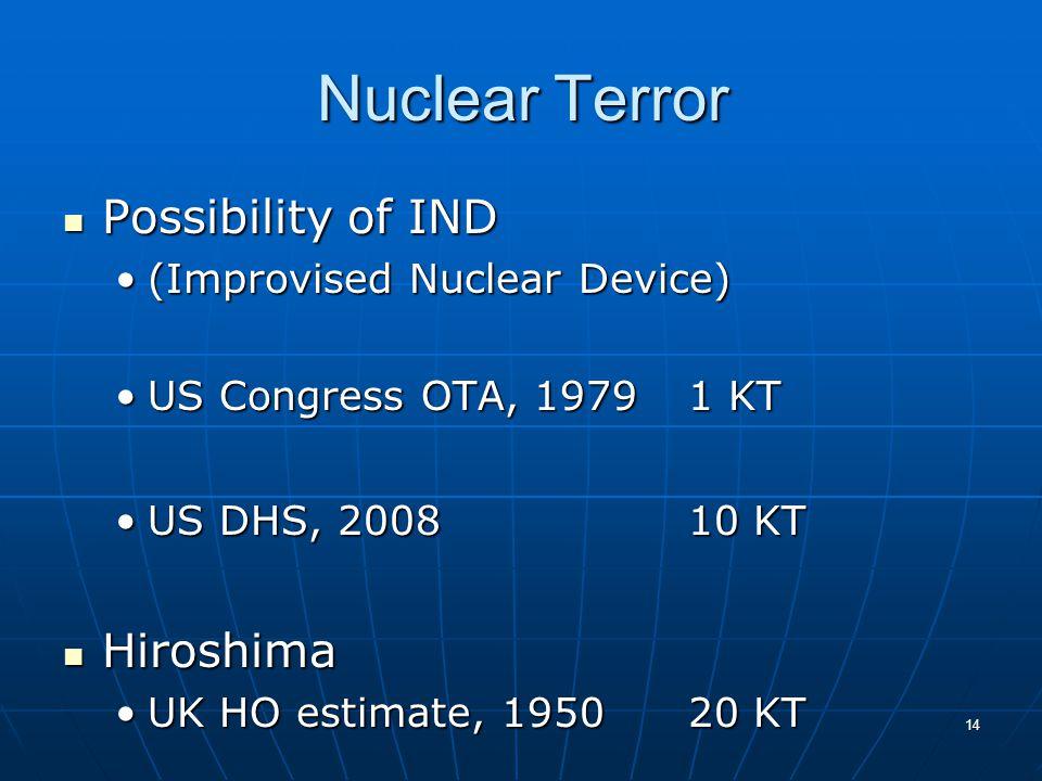 14 Nuclear Terror Possibility of IND Possibility of IND (Improvised Nuclear Device)(Improvised Nuclear Device) US Congress OTA, 1979 1 KTUS Congress OTA, 1979 1 KT US DHS, 2008 10 KTUS DHS, 2008 10 KT Hiroshima Hiroshima UK HO estimate, 195020 KTUK HO estimate, 195020 KT