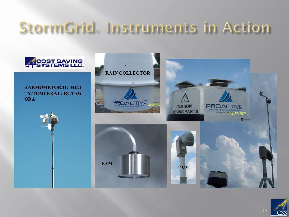 RAIN COLLECTOR ANEMOMETOR/HUMIDI TY/TEMPERATURE/PAG ODA EMS EFM 19