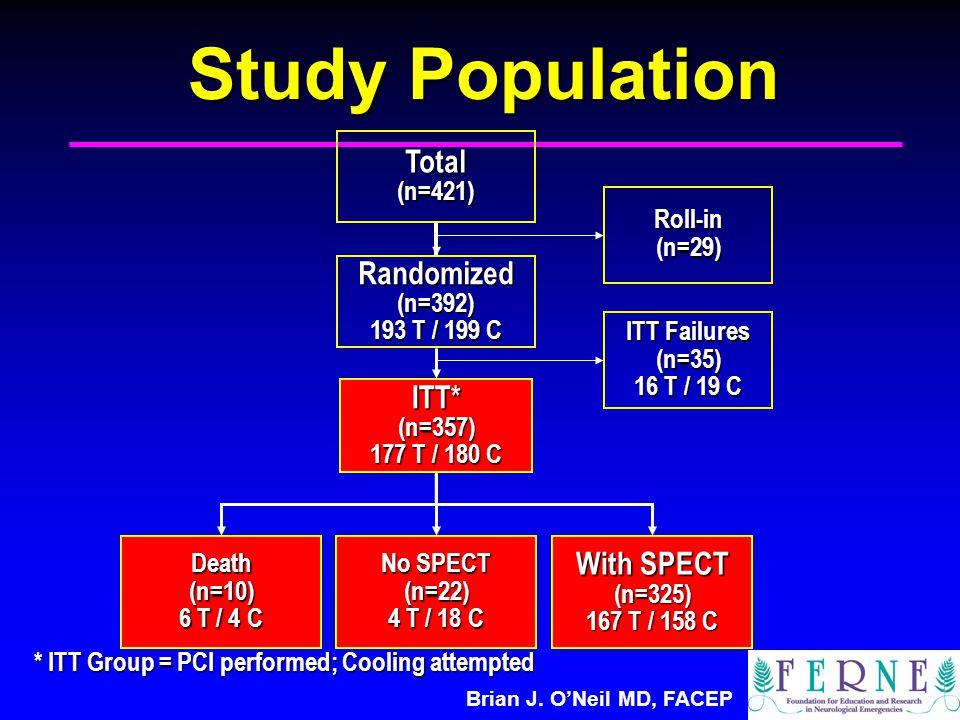 Brian J. O'Neil MD, FACEP Study Population Randomized(n=392) 193 T / 199 C ITT*(n=357) 177 T / 180 C With SPECT (n=325) 167 T / 158 C No SPECT (n=22)
