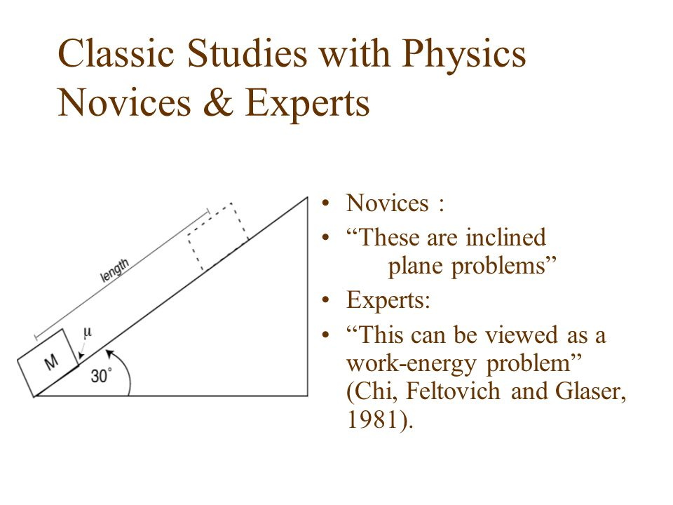 Classic Studies with Physics Novices & Experts Novices : These are inclined plane problems Experts: This can be viewed as a work-energy problem (Chi, Feltovich and Glaser, 1981).