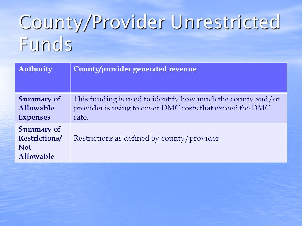 Fees AuthorityCounty generated revenue Summary of Allowable Expenses These are fees that are collected from clients and expended for treatment services.