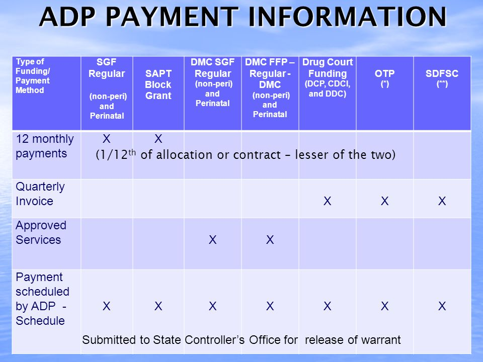 Reporting Matrix - Partial Division/Branch/ Section Document, Report, or DataPurpose Division of Admin.