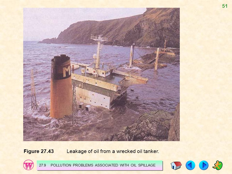 51 Figure 27.43 Leakage of oil from a wrecked oil tanker. 27.9 POLLUTION PROBLEMS ASSOCIATED WITH OIL SPILLAGE