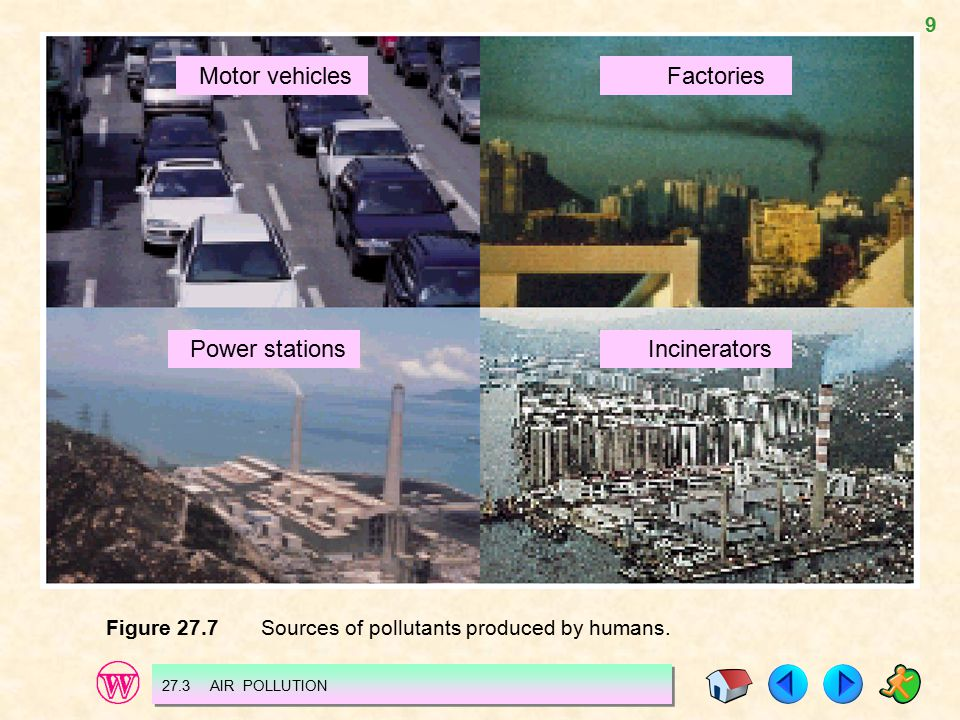 9 Figure 27.7 Sources of pollutants produced by humans. 27.3 AIR POLLUTION Motor vehicles Factories Power stations Incinerators